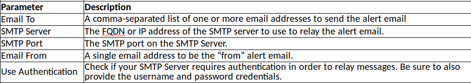 SMTP JavaMail options